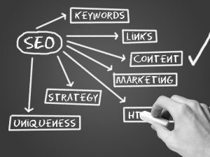 Valuable Content is core ingredient to SEO