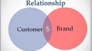 Primal Business Challenge
